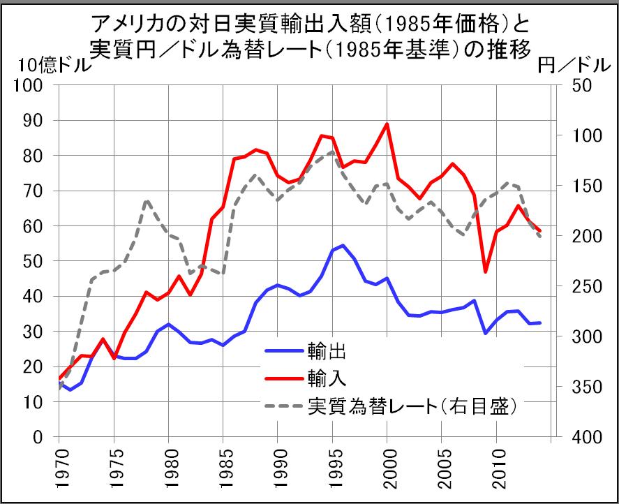 小塩丙九郎の歴史・経済データバ...